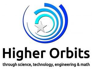 Virtual Strides Virtual Run - Higher Orbits logo